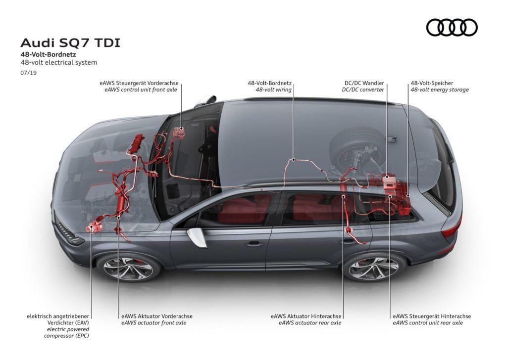 2020 Audi SQ7 16