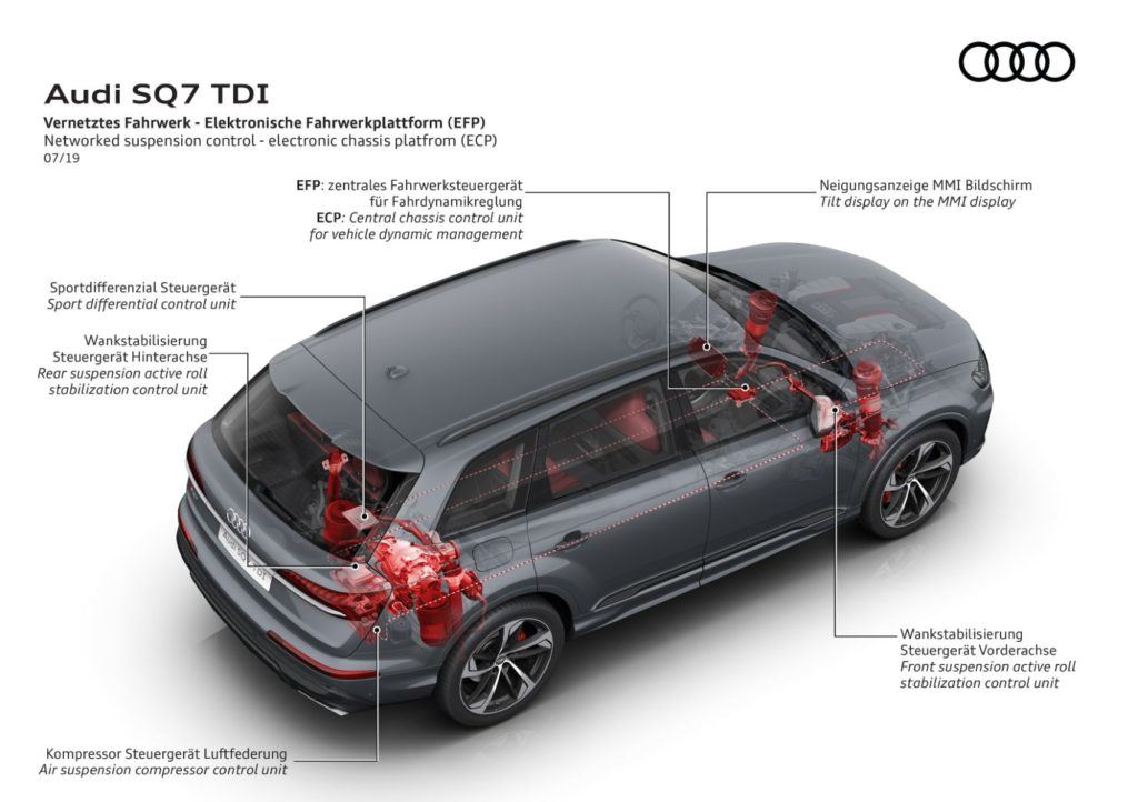 2020 Audi SQ7 17