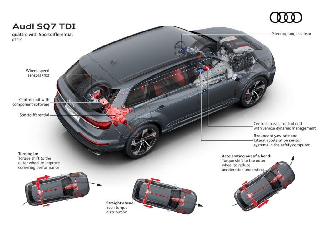 2020 Audi SQ7 18
