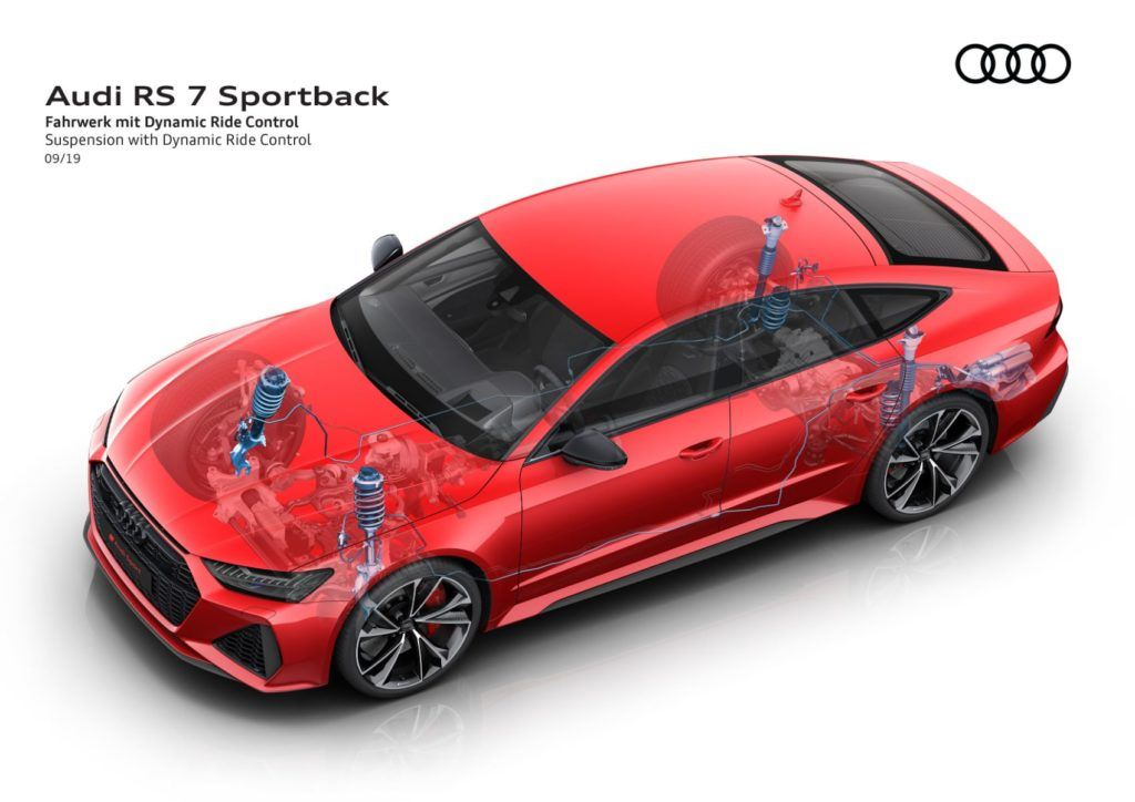 2021 Audi RS 7 19