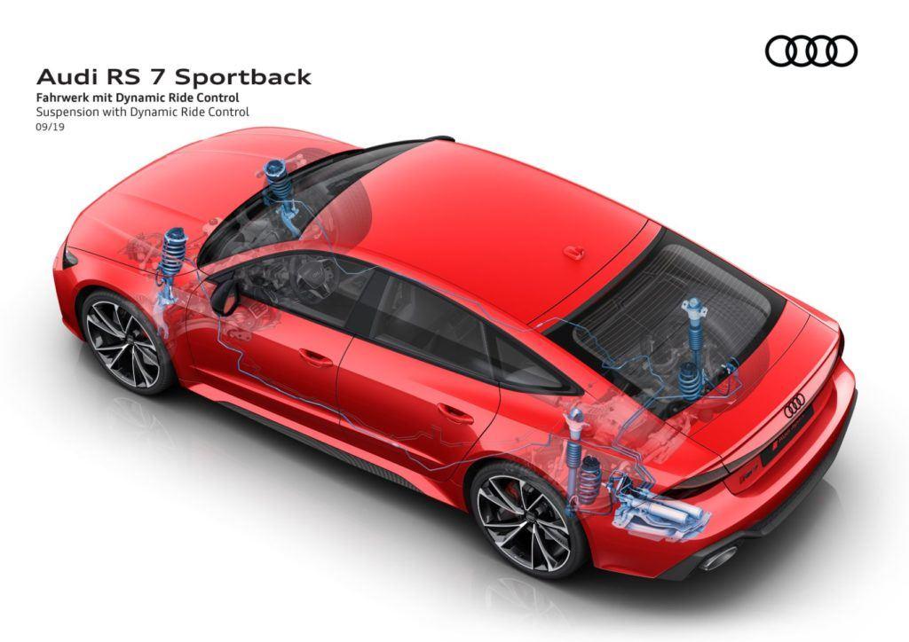 2021 Audi RS 7 20