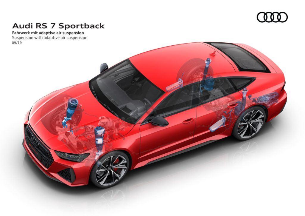 2021 Audi RS 7 21