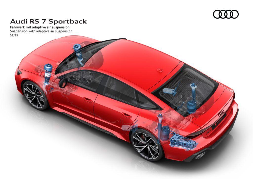 2021 Audi RS 7 22