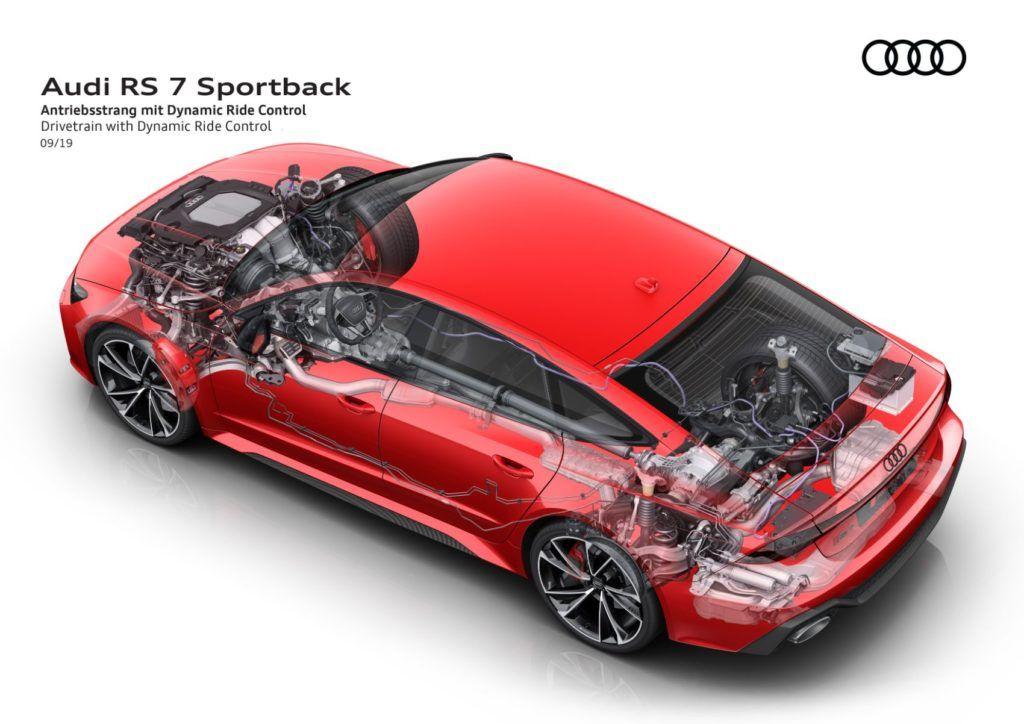 2021 Audi RS 7 24