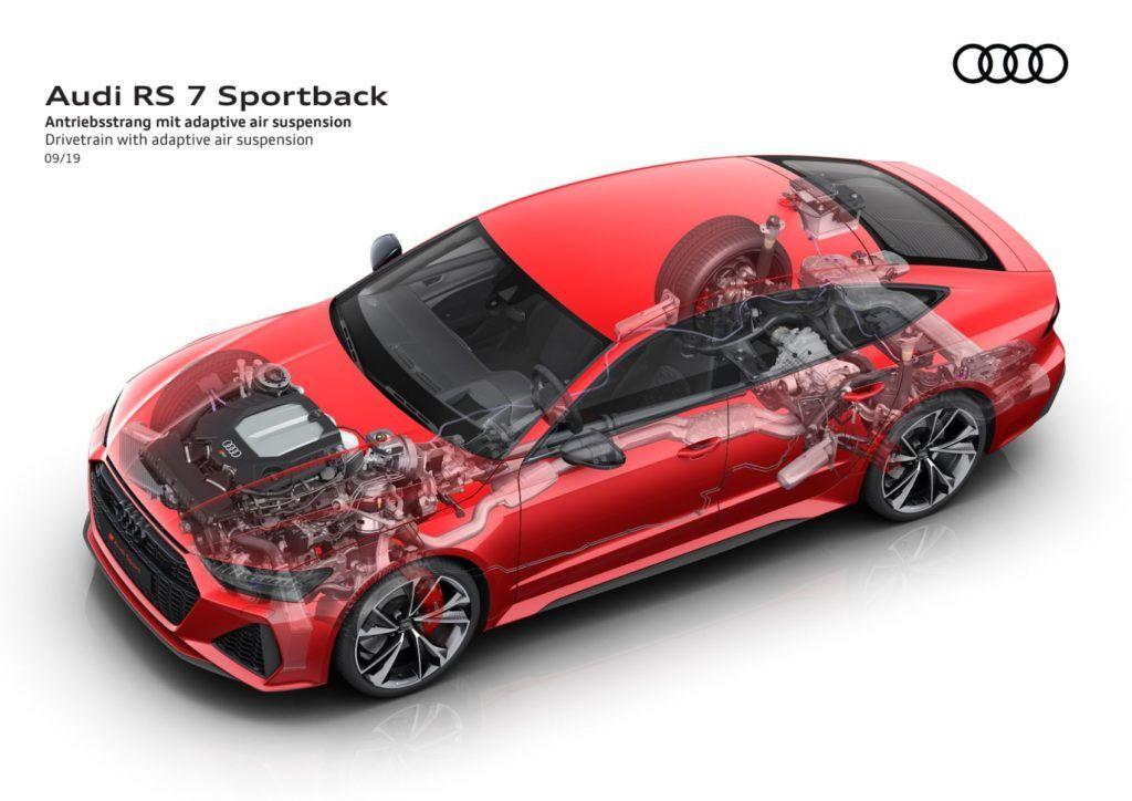 2021 Audi RS 7 25