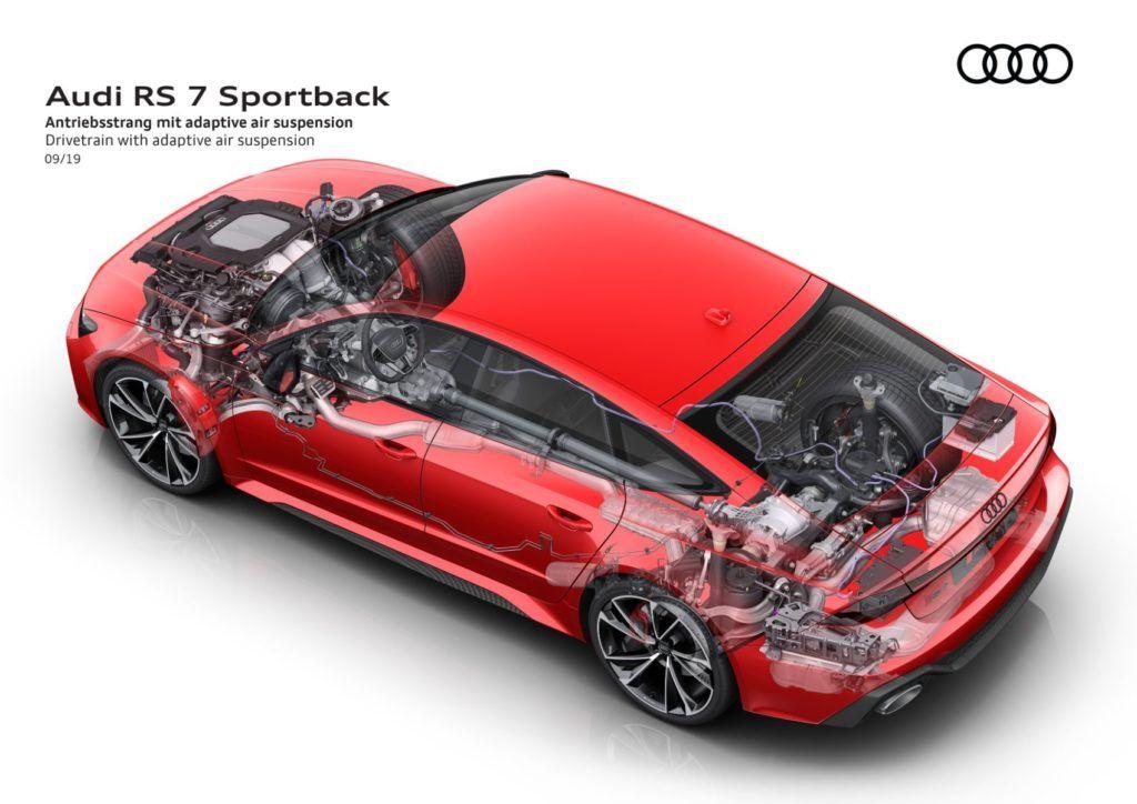 2021 Audi RS 7 26