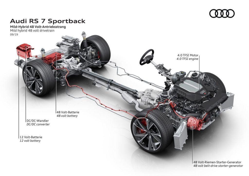 2021 Audi RS 7 32