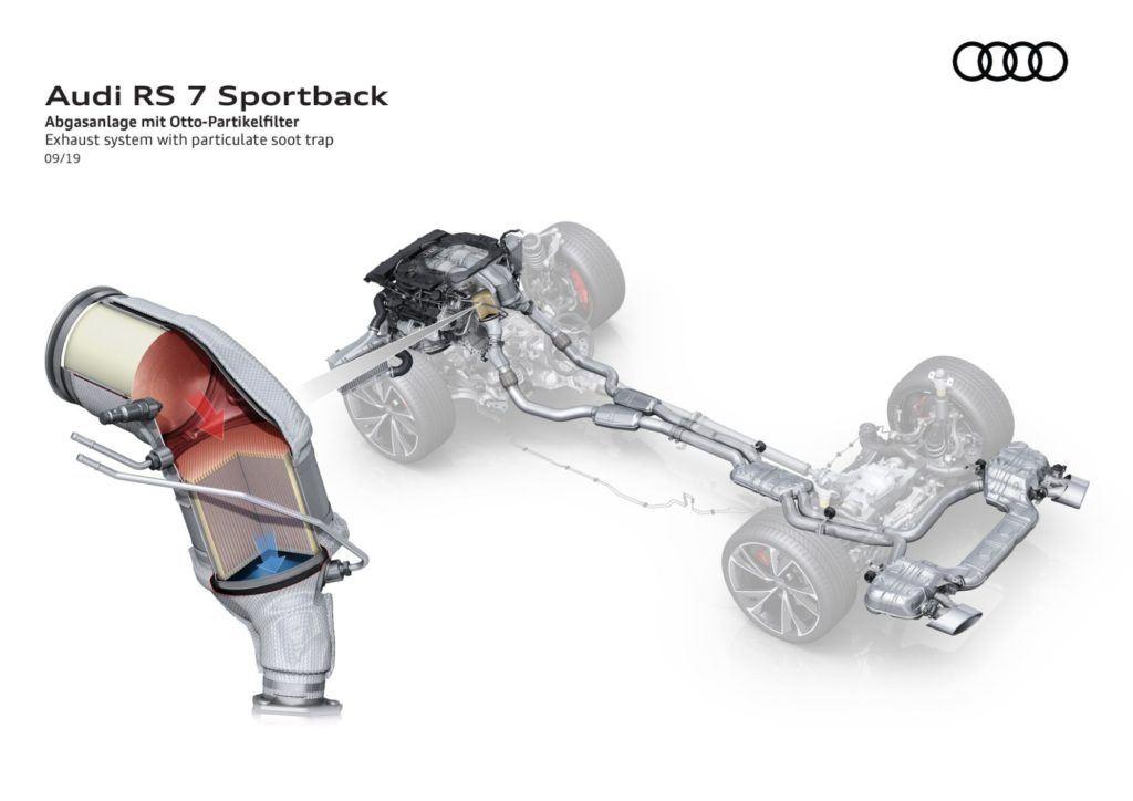 2021 Audi RS 7 33