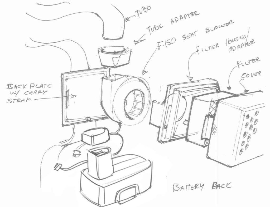 Filtration System design