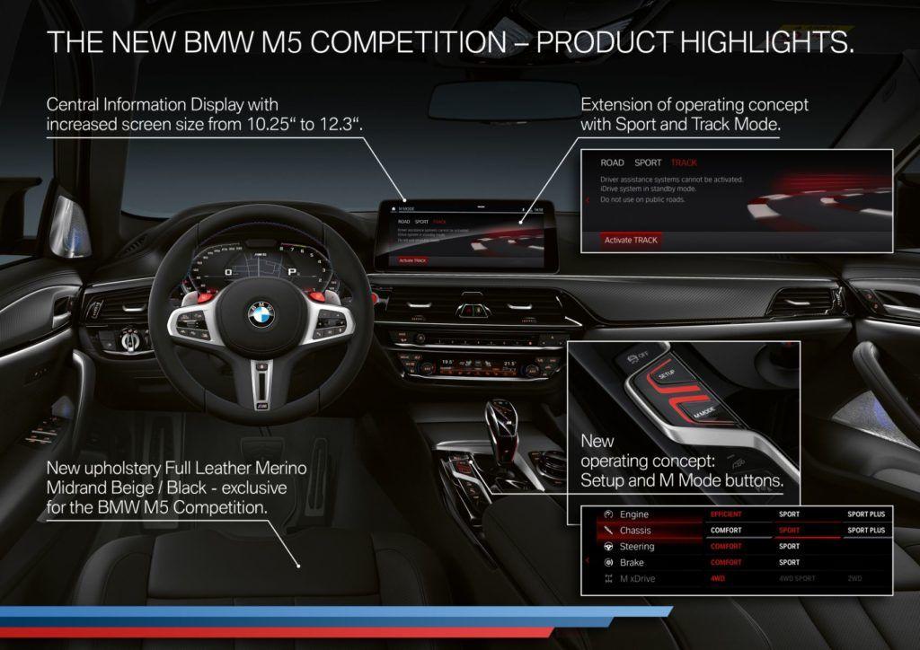 2021 BMW M5 Competition Sedan 27