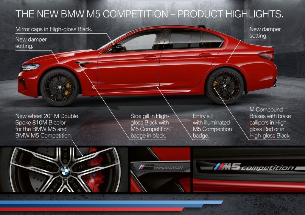 2021 BMW M5 Competition Sedan 29