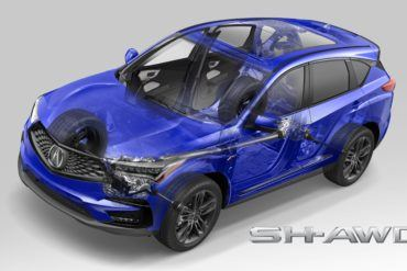 2020 Acura RDX SH-AWD