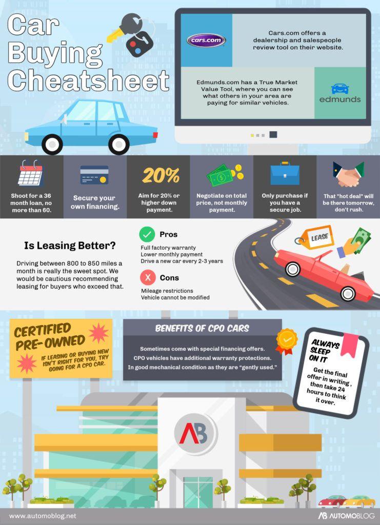 Automoblog Car Buying Cheat Sheet