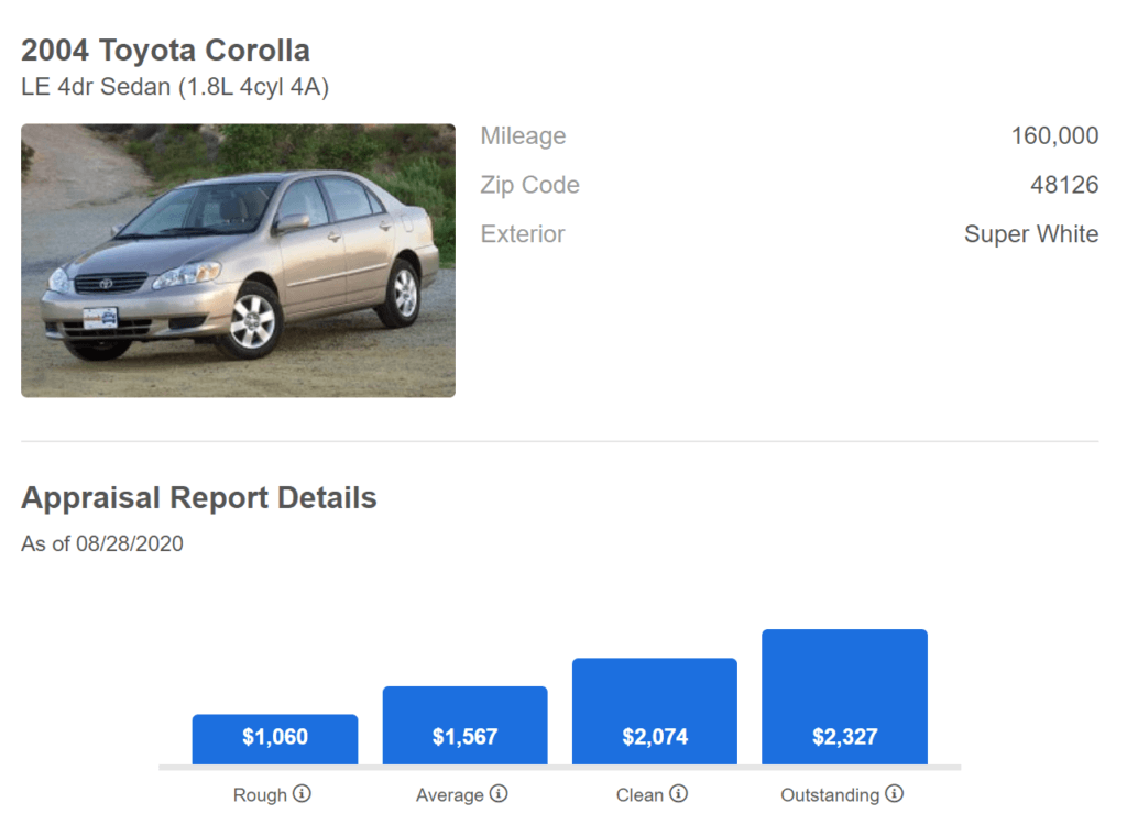 Edmunds appraisal of our 2004 Toyota Corolla