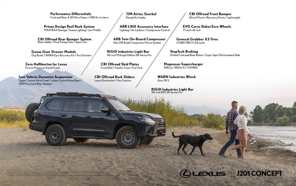 Lexus J201 Concept equipment list.