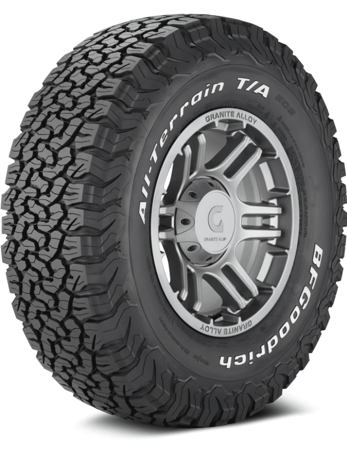 Buyer's Guide to the Best All-Terrain Tires (2021)